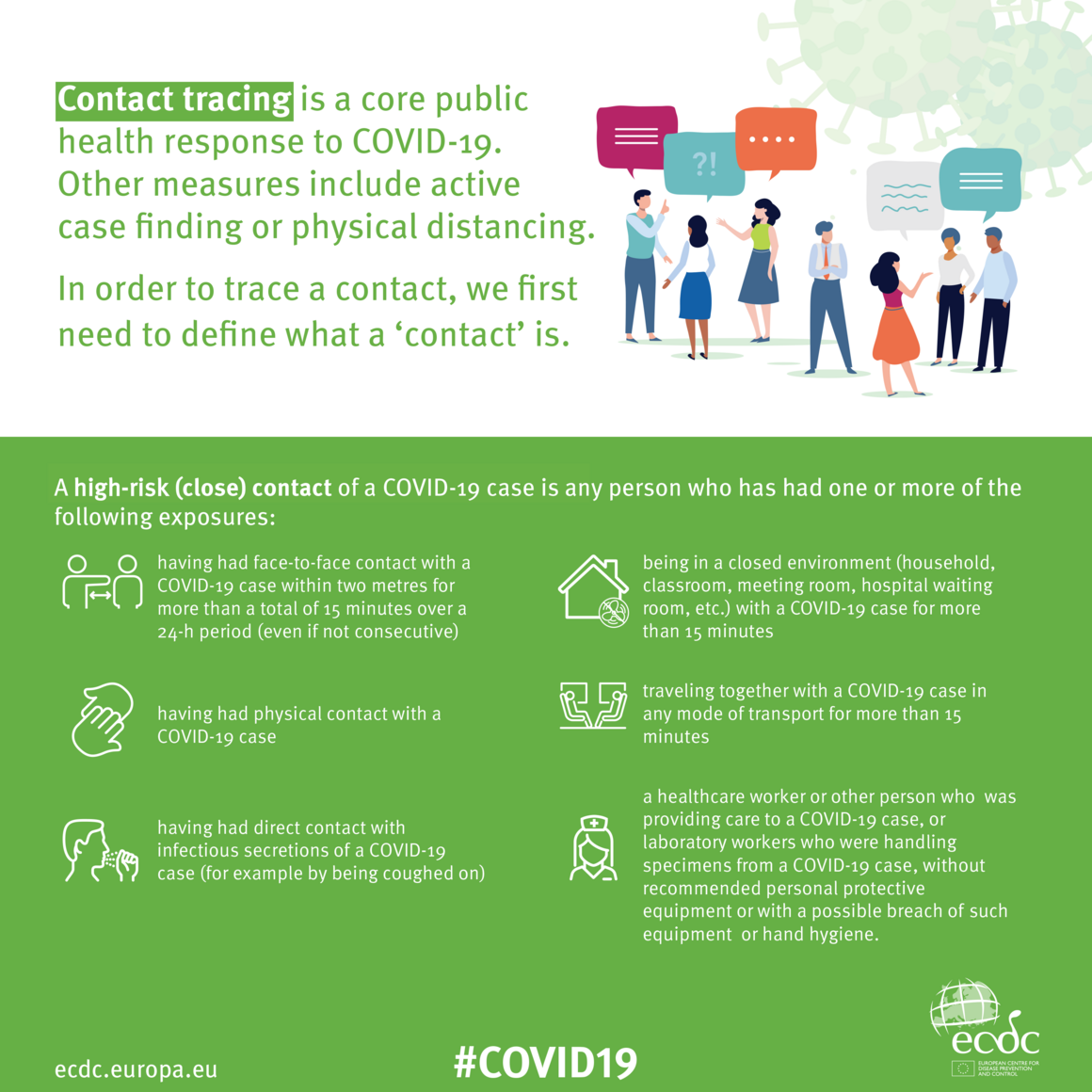 Infographic: COVID-19 contact tracing - high risk contact