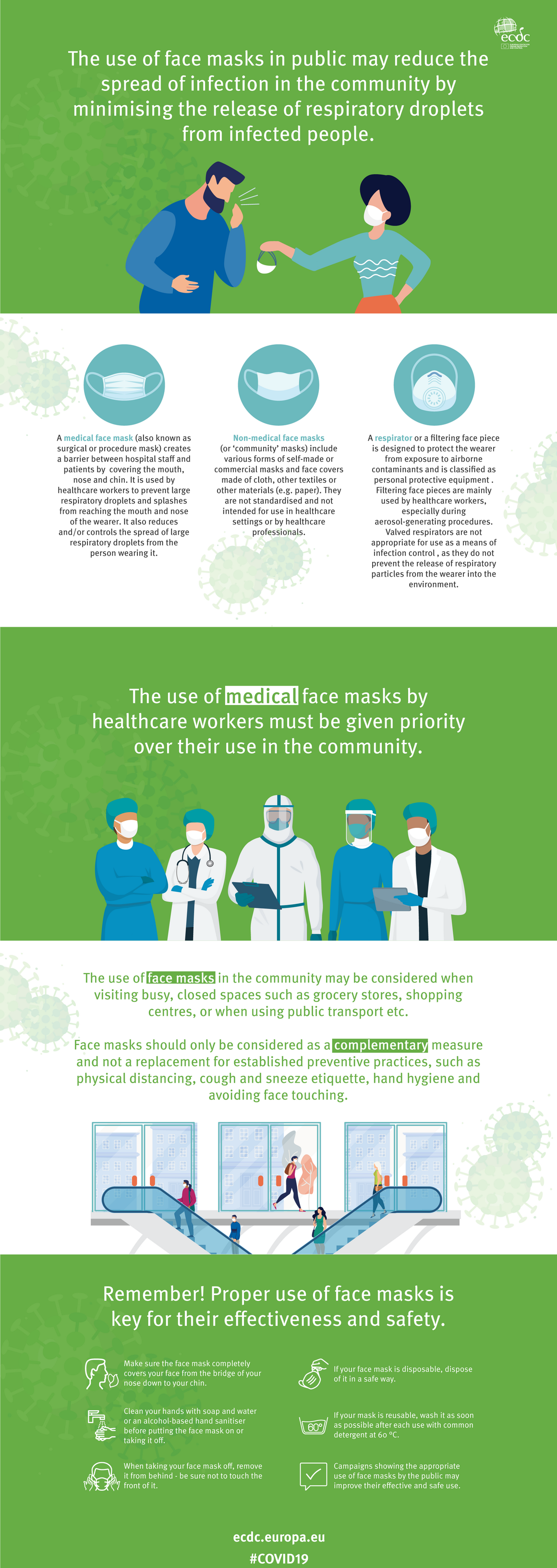 Infographic: Face masks in the community