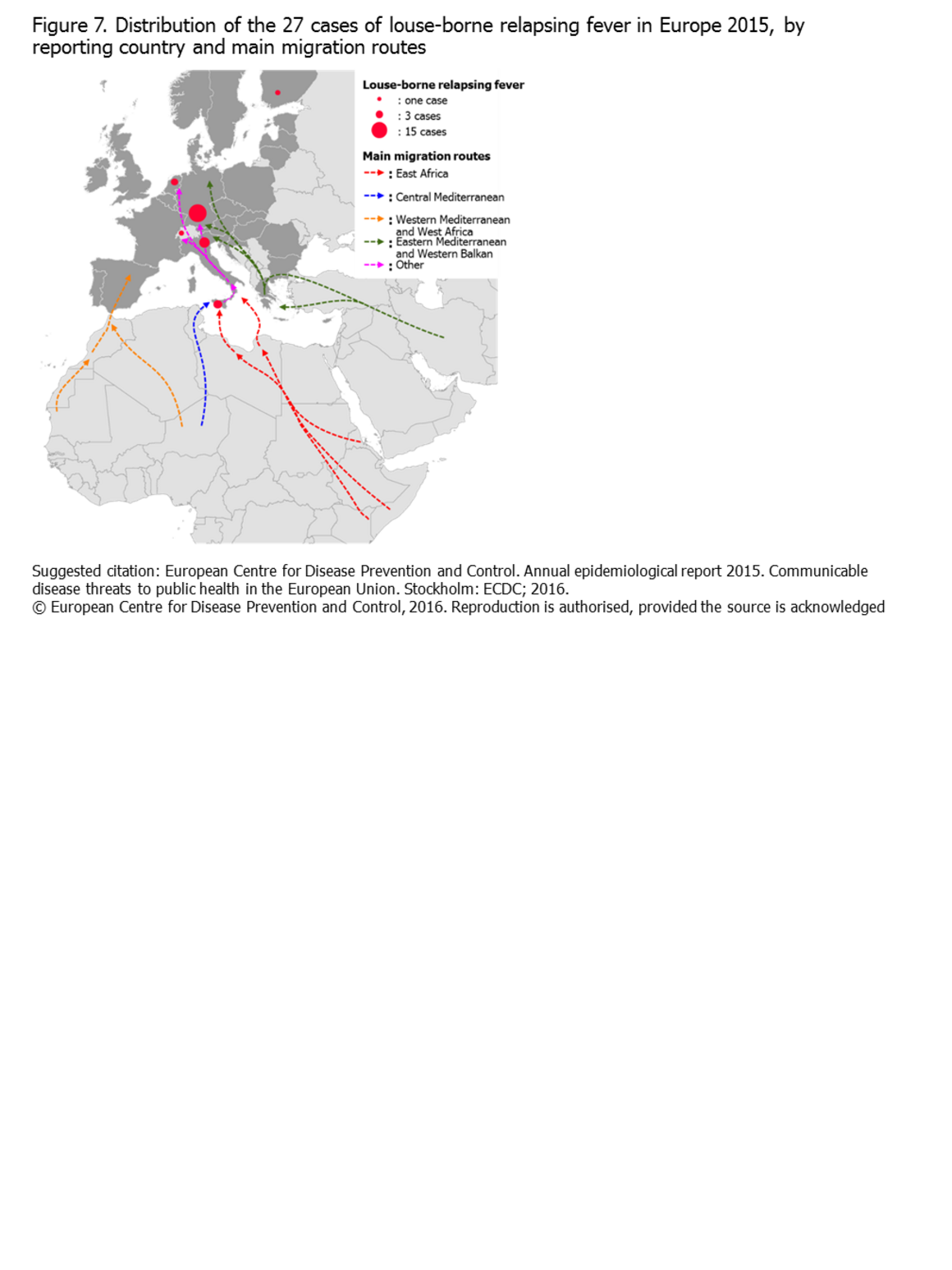 Distribution of the 27 cases of louse-borne relapsing fever in Europe 2015, by reporting country and main migration routes