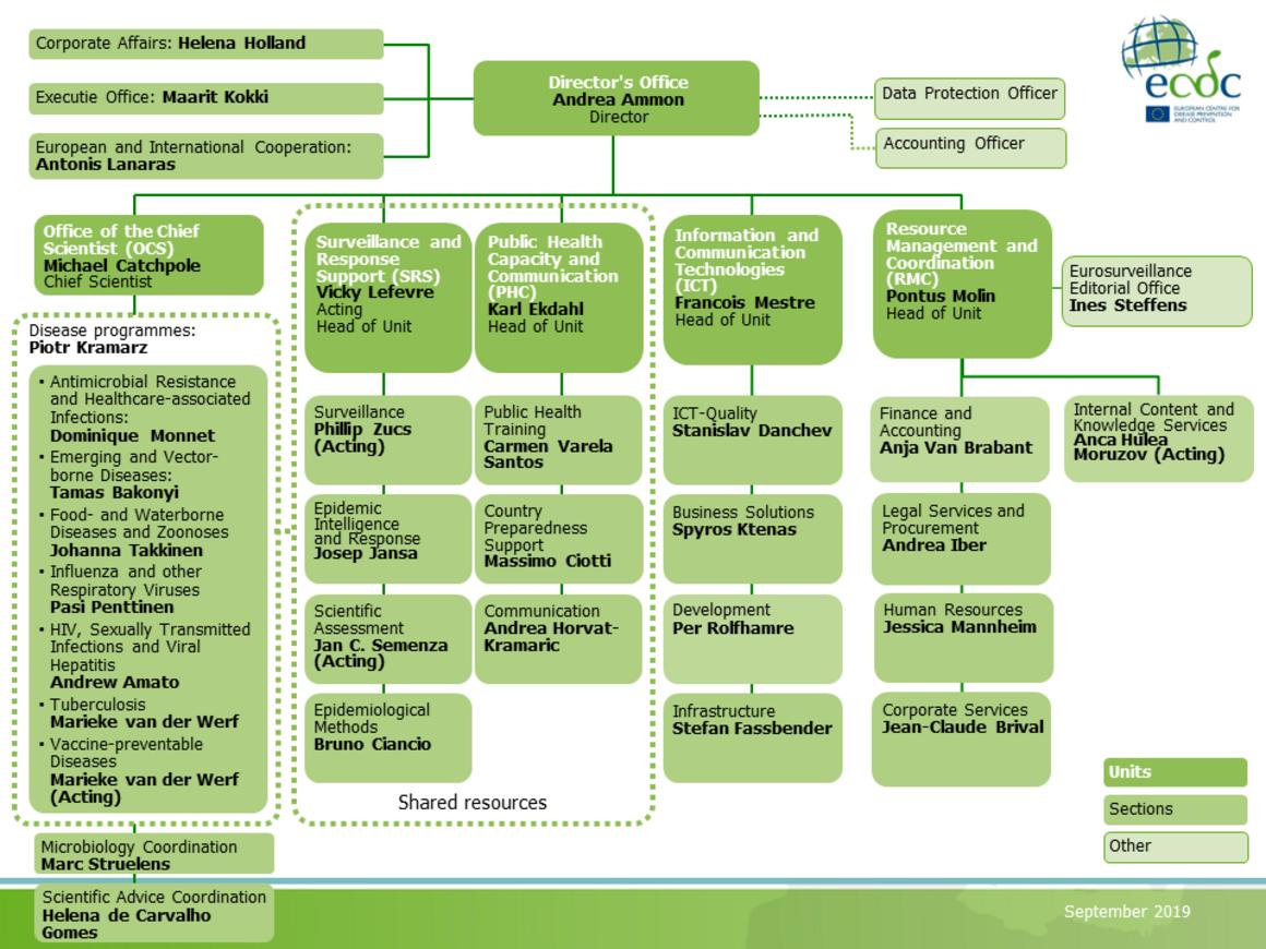 ECDC organisational chart, September 2019