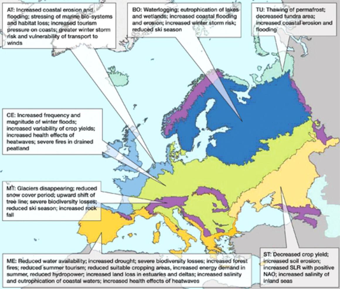 Key European vulnerabilities to climate change