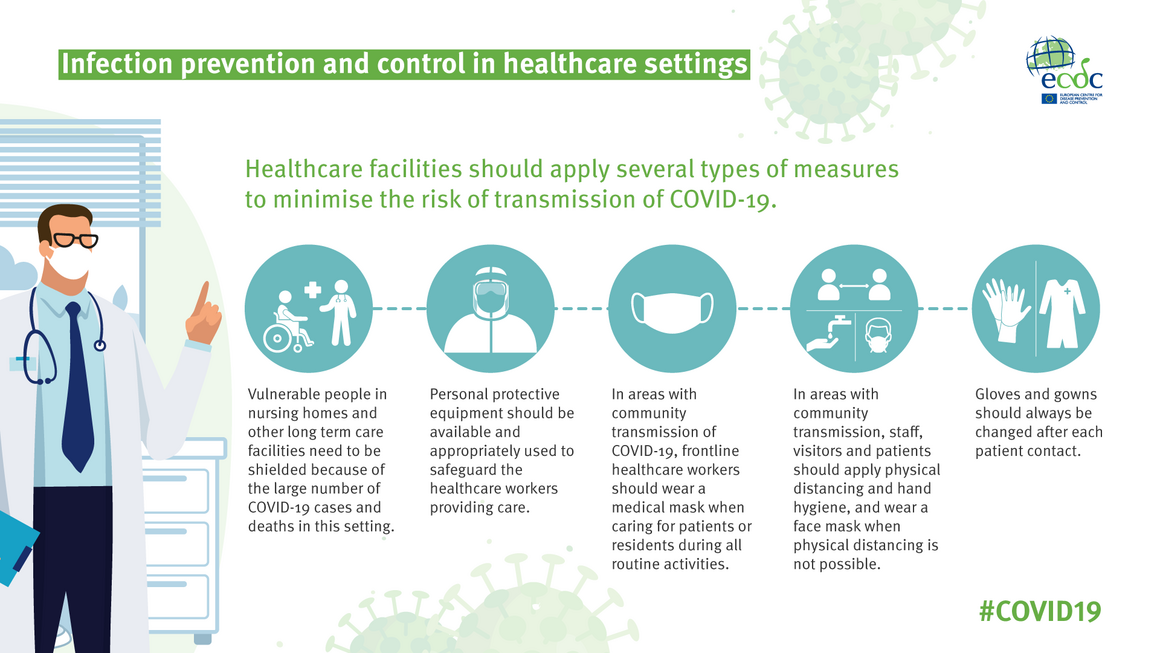 Infographic: COVID-19 prevention and control in primary care