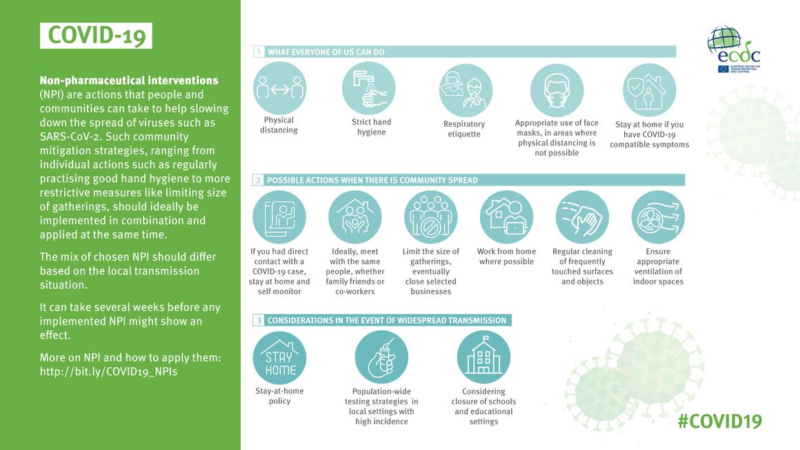 Infographic: Non-pharmaceutical measures
