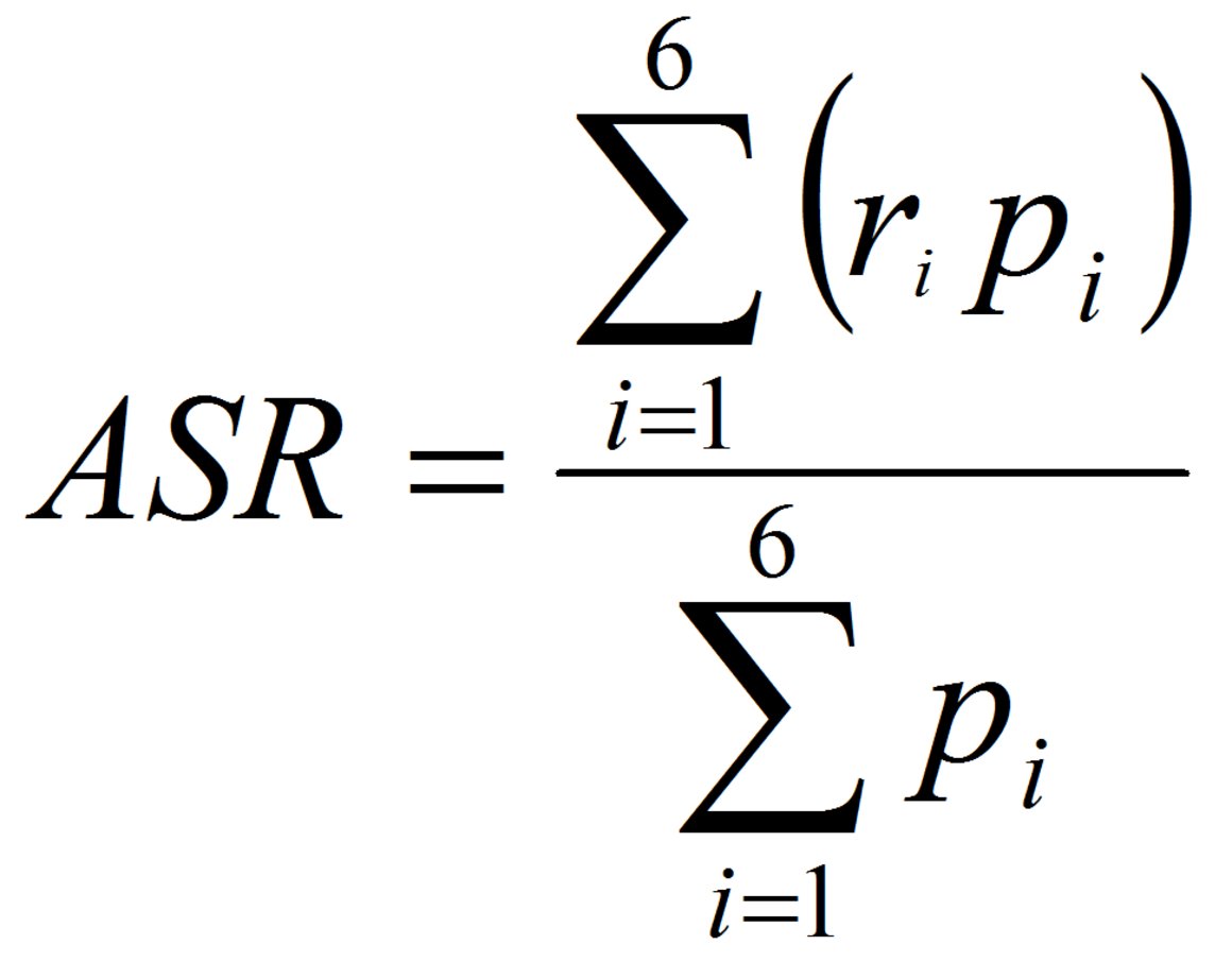 Algorithm to calculate Age-standardised rates (ASRs)